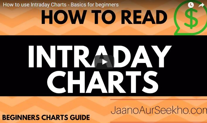 Lesson 3 How to use Intraday Charts – Basics for beginners