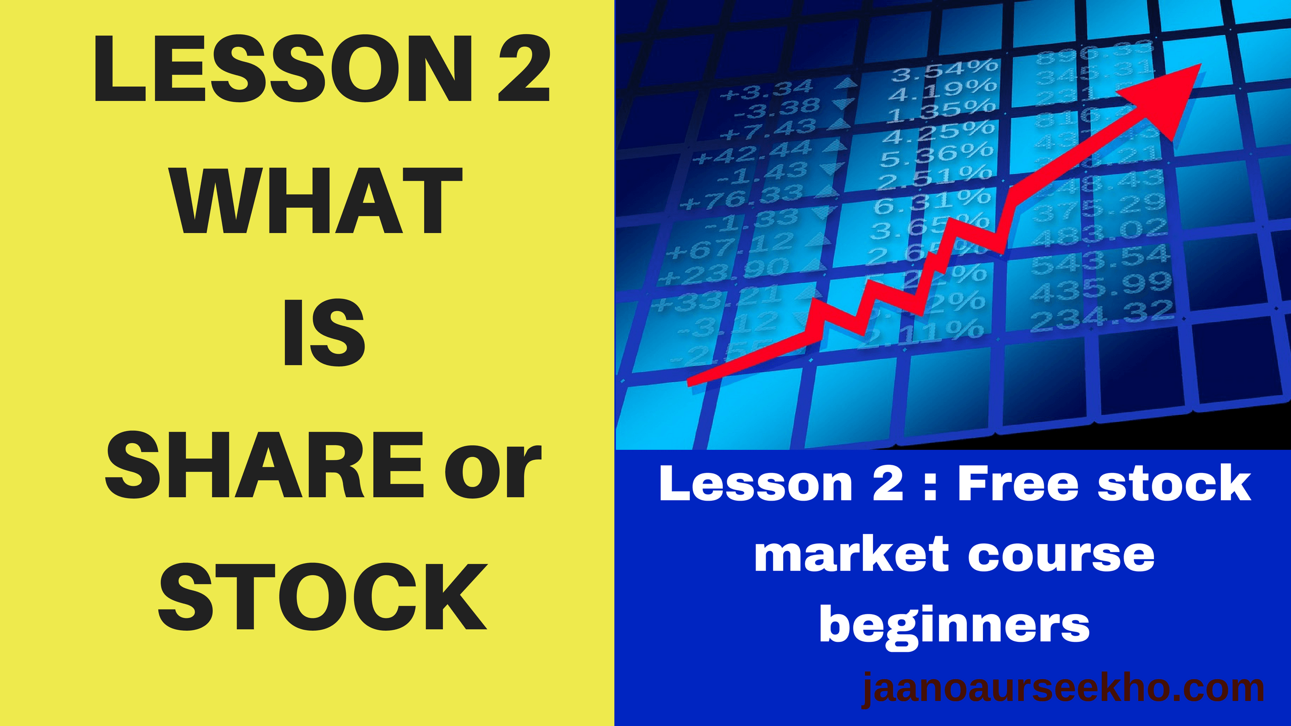Lesson 2 : What is share or stock and how to earn money from it – Free beginners  stock Market  course