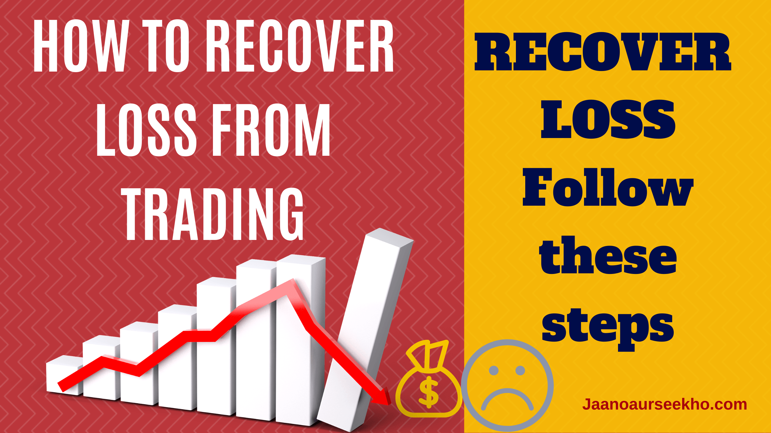 How to recover loss from market